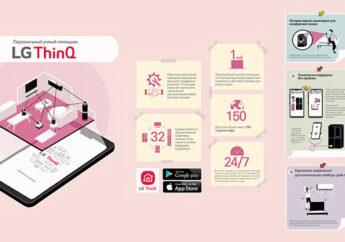Приложение LG ThinQ открывает новые пути к комфортной жизни